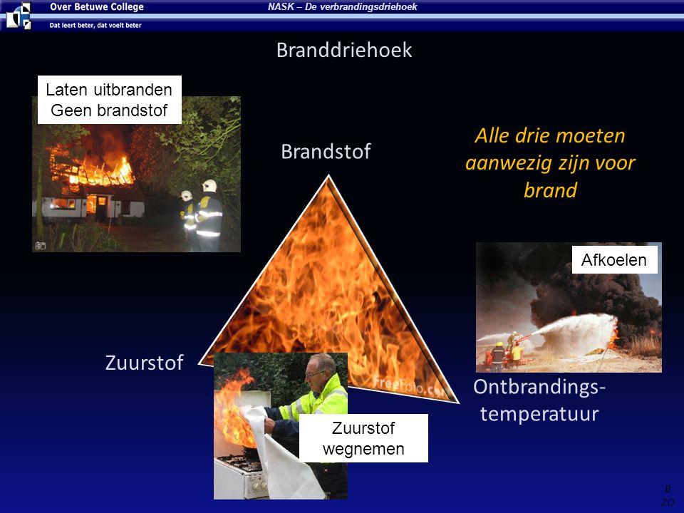 Branddriehoek Brandstof Zuurstof Ontbrandings- temperatuur Alle drie moeten aanwezig zijn voor brand B ZO Zuurstof wegnemen Afkoelen Laten uitbranden