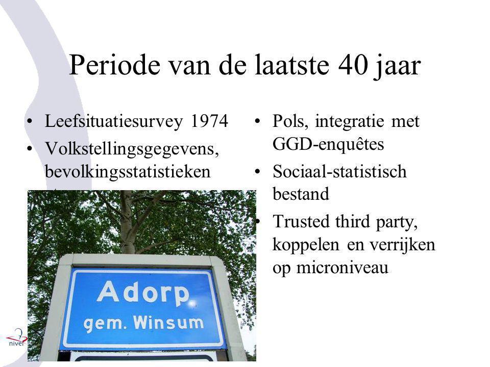 Periode van de laatste 40 jaar •Leefsituatiesurvey 1974 •Volkstellingsgegevens, bevolkingsstatistieken etc.