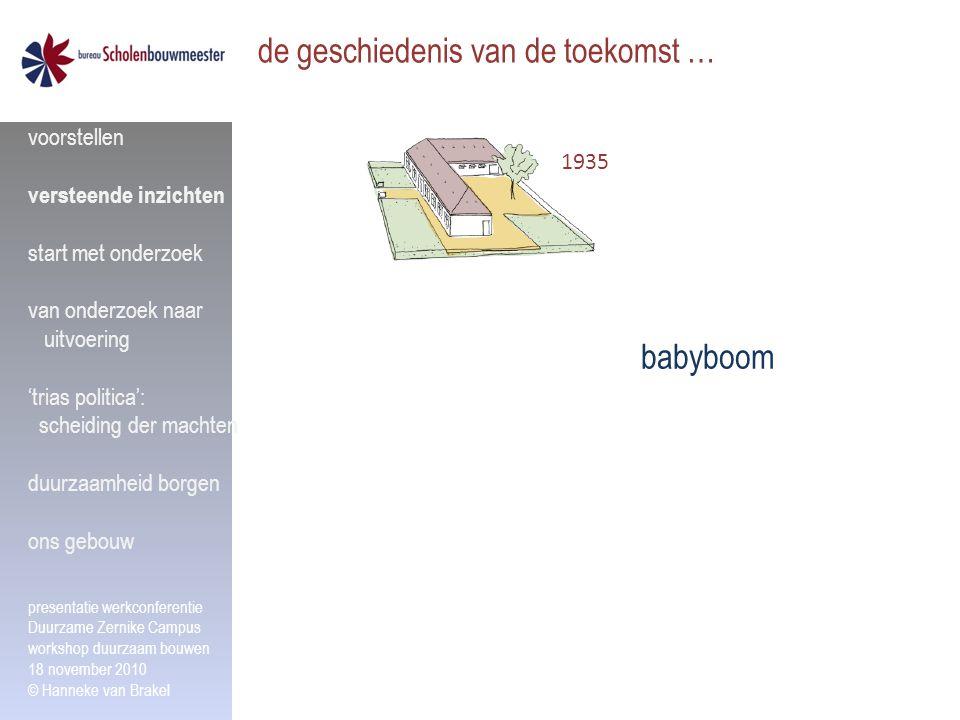 de geschiedenis van de toekomst … 1935 babyboom voorstellen versteende inzichten start met onderzoek van onderzoek naar uitvoering 'trias politica': s