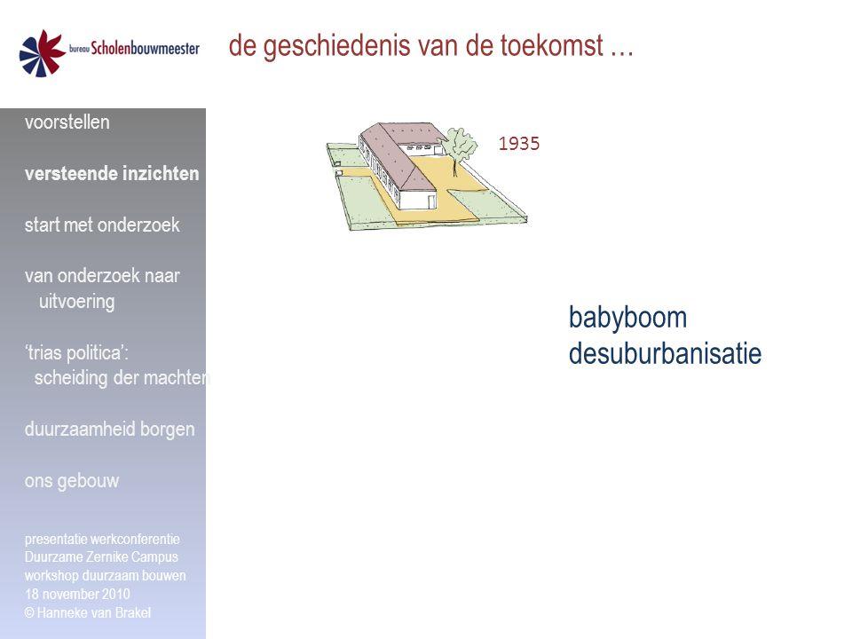 de geschiedenis van de toekomst … 1935 babyboom desuburbanisatie voorstellen versteende inzichten start met onderzoek van onderzoek naar uitvoering 't