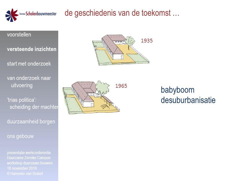 1965 de geschiedenis van de toekomst … 1935 babyboom desuburbanisatie voorstellen versteende inzichten start met onderzoek van onderzoek naar uitvoeri