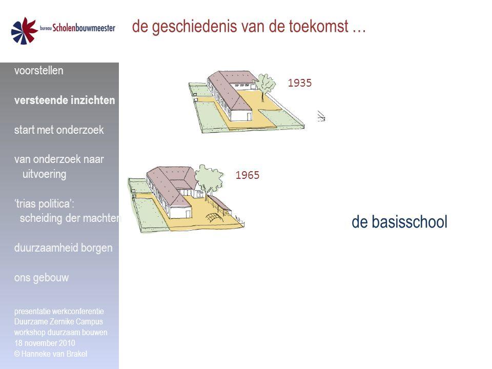 1965 de geschiedenis van de toekomst … 1935 de basisschool voorstellen versteende inzichten start met onderzoek van onderzoek naar uitvoering 'trias p
