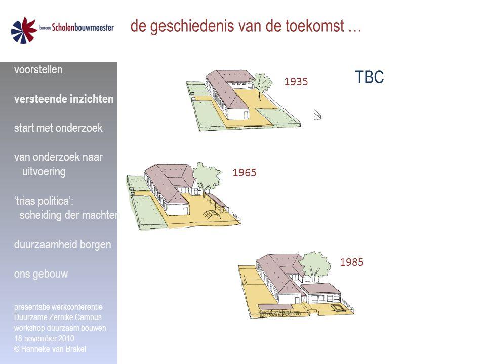 1965 1985 de geschiedenis van de toekomst … 1935 TBC voorstellen versteende inzichten start met onderzoek van onderzoek naar uitvoering 'trias politic