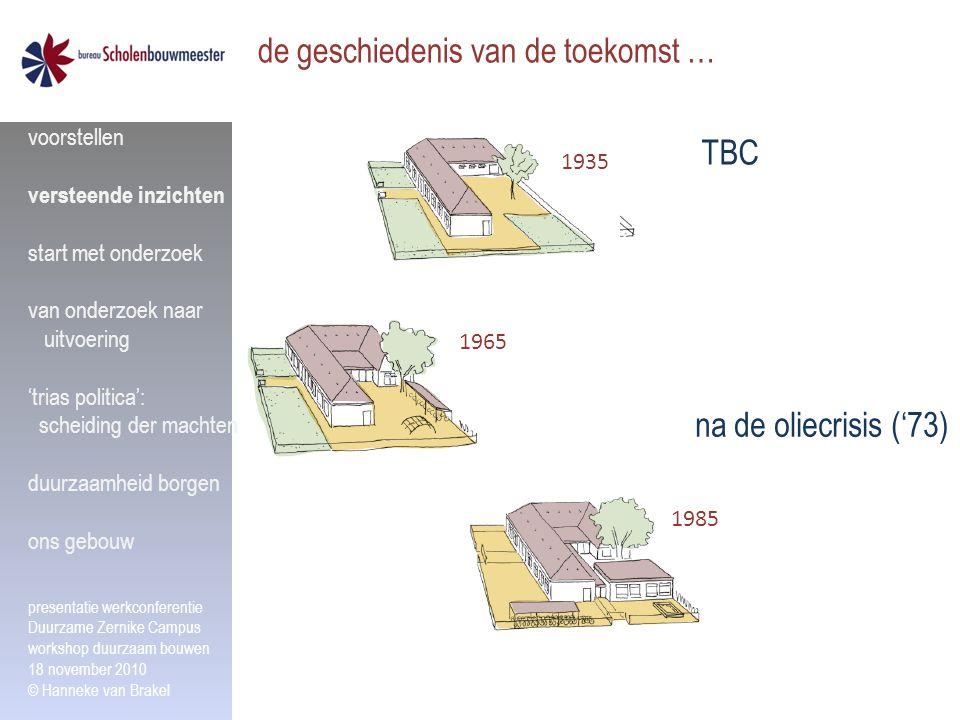 1965 1985 de geschiedenis van de toekomst … 1935 na de oliecrisis ('73) TBC voorstellen versteende inzichten start met onderzoek van onderzoek naar ui