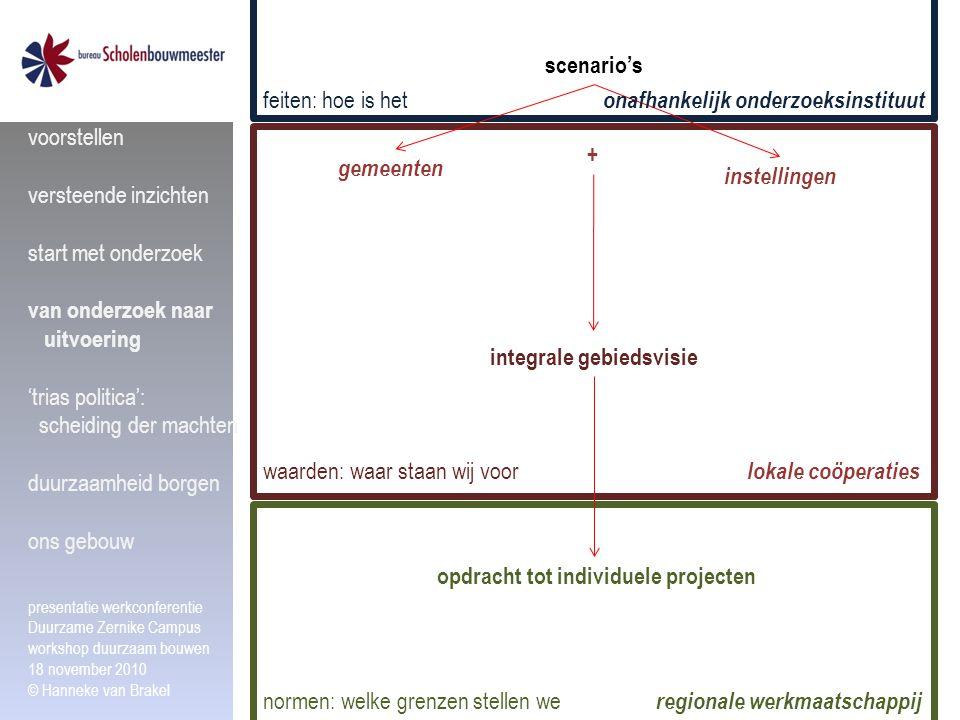 transities - landschappelijk - economisch - cultureel toekomst - behouden - ontwikkelen - herstellen nabij of bereikbaar - cultureel - kosten - krimp