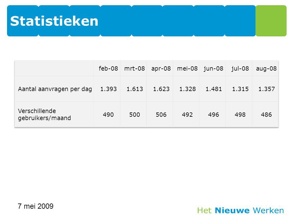 Statistieken 7 mei 2009 28
