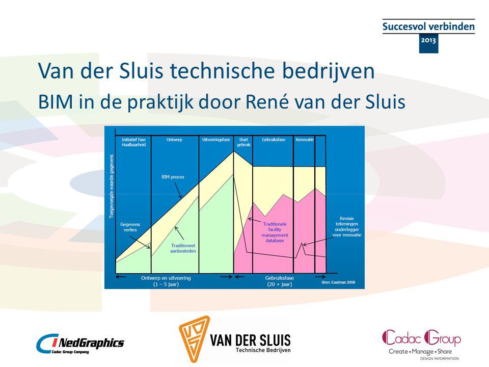 Van der Sluis technische bedrijven BIM in de praktijk door René van der Sluis