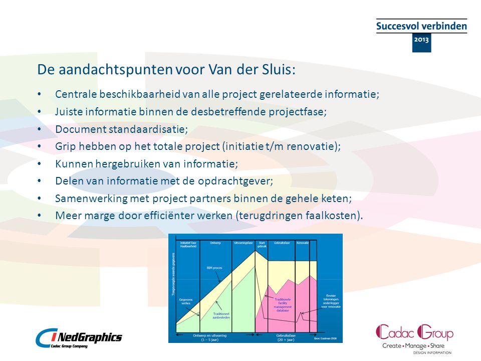 De aandachtspunten voor Van der Sluis: • Centrale beschikbaarheid van alle project gerelateerde informatie; • Juiste informatie binnen de desbetreffen