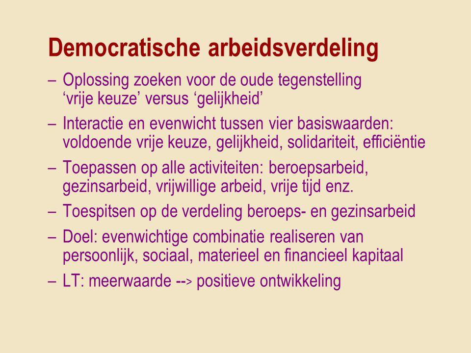 Democratische arbeidsverdeling –Oplossing zoeken voor de oude tegenstelling 'vrije keuze' versus 'gelijkheid' –Interactie en evenwicht tussen vier bas