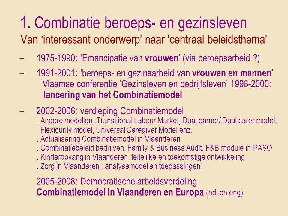 1. Combinatie beroeps- en gezinsleven Van 'interessant onderwerp' naar 'centraal beleidsthema' –1975-1990: 'Emancipatie van vrouwen ' (via beroepsarbe