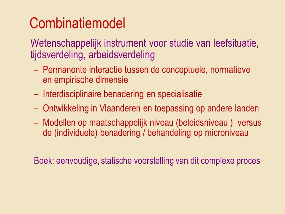 Combinatiemodel Wetenschappelijk instrument voor studie van leefsituatie, tijdsverdeling, arbeidsverdeling –Permanente interactie tussen de conceptuel