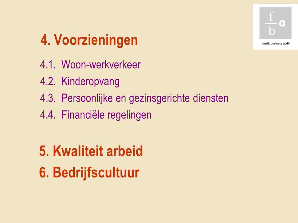 4. Voorzieningen 4.1. Woon-werkverkeer 4.2. Kinderopvang 4.3. Persoonlijke en gezinsgerichte diensten 4.4. Financiële regelingen 5. Kwaliteit arbeid 6