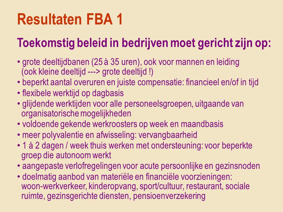 Resultaten FBA 1 Toekomstig beleid in bedrijven moet gericht zijn op: • grote deeltijdbanen (25 à 35 uren), ook voor mannen en leiding (ook kleine dee