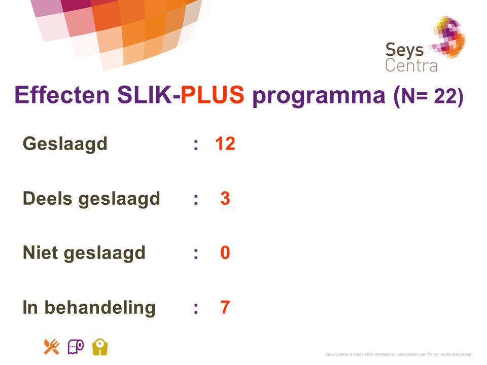 Effecten SLIK-PLUS programma ( N= 22) Geslaagd: 12 Deels geslaagd: 3 Niet geslaagd: 0 In behandeling: 7