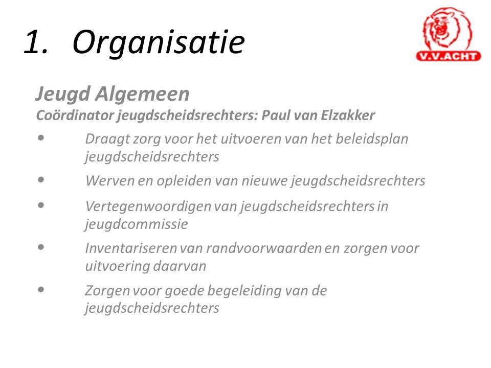 1.Organisatie Jeugd Algemeen Coördinator jeugdscheidsrechters: Paul van Elzakker • Draagt zorg voor het uitvoeren van het beleidsplan jeugdscheidsrech