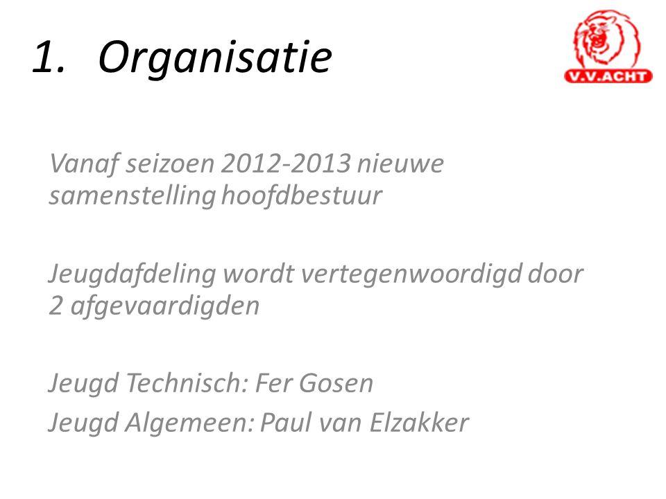 1.Organisatie Vanaf seizoen 2012-2013 nieuwe samenstelling hoofdbestuur Jeugdafdeling wordt vertegenwoordigd door 2 afgevaardigden Jeugd Technisch: Fer Gosen Jeugd Algemeen: Paul van Elzakker