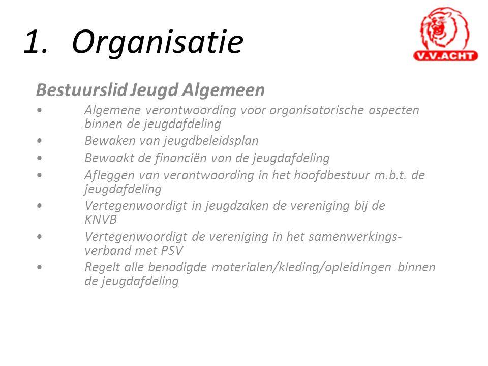 1.Organisatie Bestuurslid Jeugd Algemeen •Algemene verantwoording voor organisatorische aspecten binnen de jeugdafdeling •Bewaken van jeugdbeleidsplan