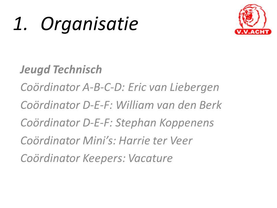 1.Organisatie Jeugd Technisch Coördinator A-B-C-D: Eric van Liebergen Coördinator D-E-F: William van den Berk Coördinator D-E-F: Stephan Koppenens Coö