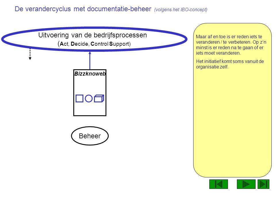 Uitvoering van de bedrijfsprocessen ( Act, Decide, Control Support) Bizzknoweb versie; 03-08-2011/PP2003 Alles draait zoals het draaien moet.