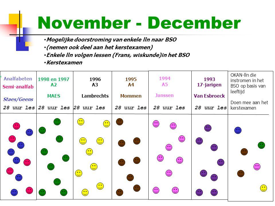 November - December • Mogelijke doorstroming van enkele lln naar BSO • (nemen ook deel aan het kerstexamen) • Enkele lln volgen lessen (Frans, wiskund