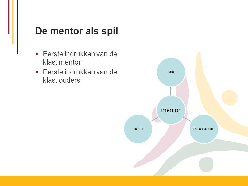 De mentor als spil  Eerste indrukken van de klas: mentor  Eerste indrukken van de klas: ouders mentor ouderDocent/schoolleerling