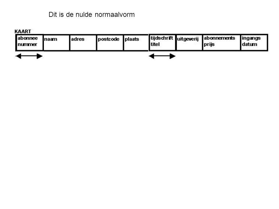 Dit is de nulde normaalvorm