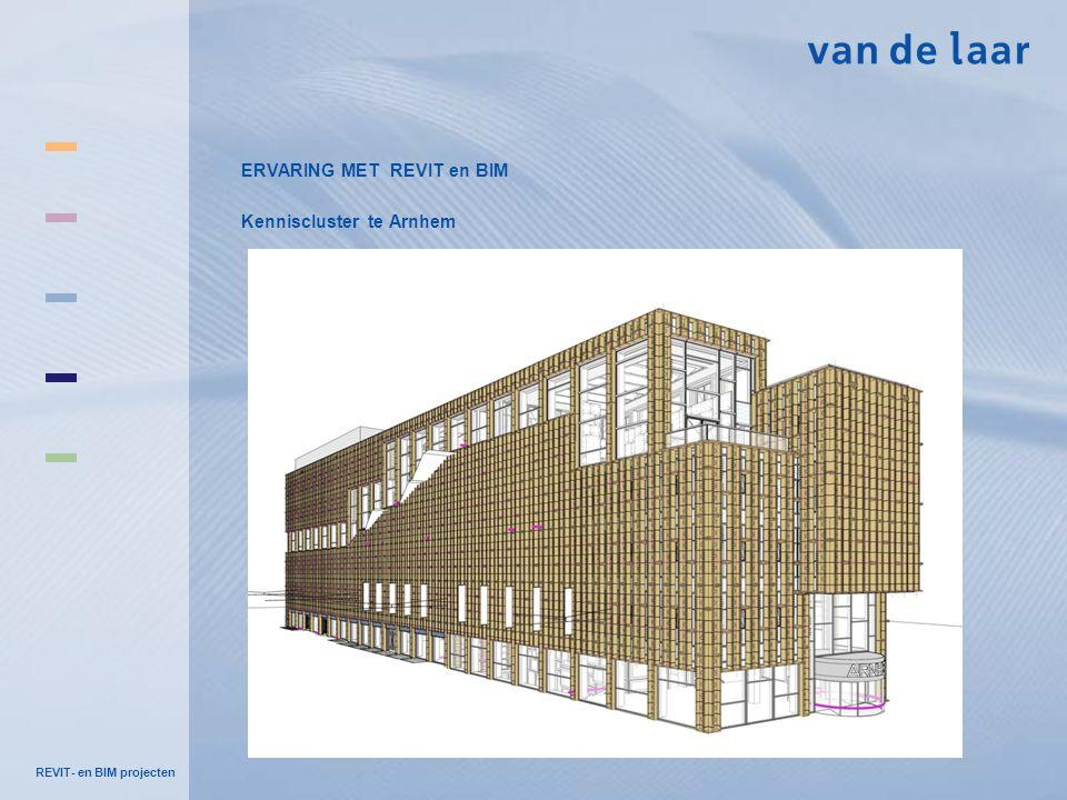 REVIT- en BIM projecten ERVARING MET REVIT en BIM Kenniscluster te Arnhem
