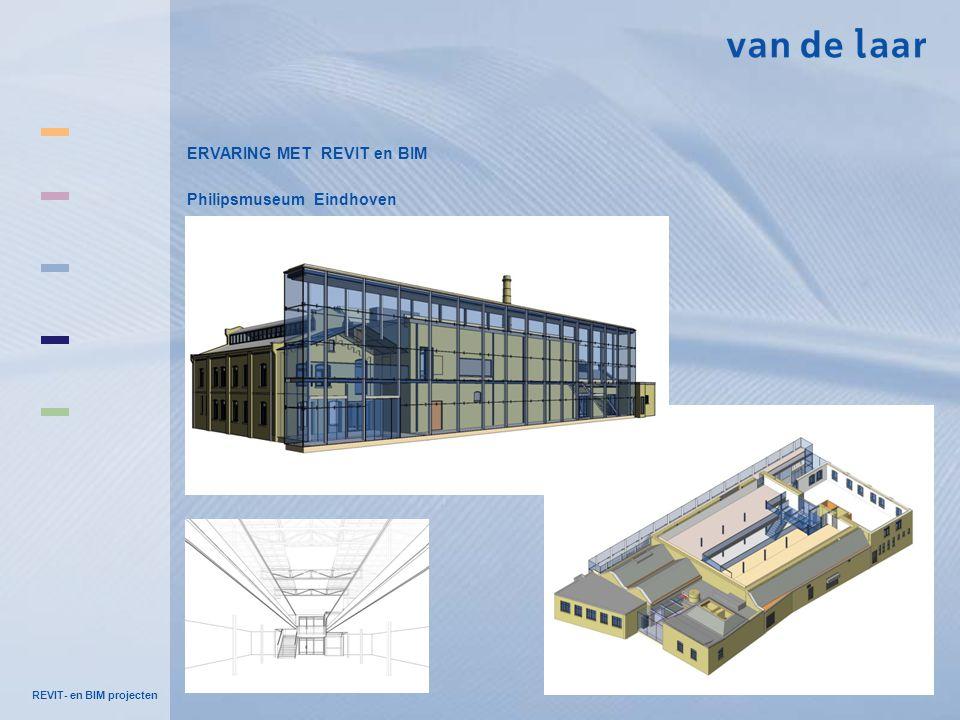 REVIT- en BIM projecten ERVARING MET REVIT en BIM Philipsmuseum Eindhoven