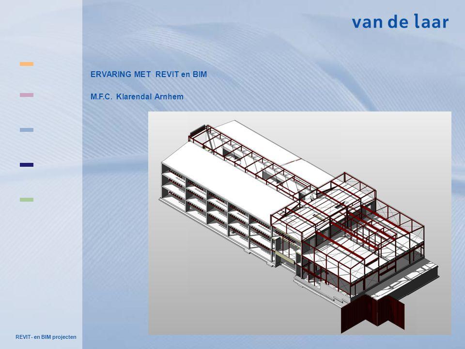 REVIT- en BIM projecten ERVARING MET REVIT en BIM M.F.C. Klarendal Arnhem