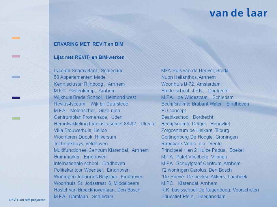 REVIT- en BIM projecten ERVARING MET REVIT en BIM Lijst met REVIT- en BIM-werken Lyceum Schravelant, Schiedam 53 Appartementen Made Kenniscluster Rijn