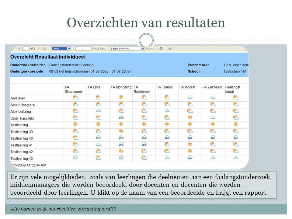 Individuele rapportages Individuele rapporten kunt u vergelijken met de hele school of de benchmark.