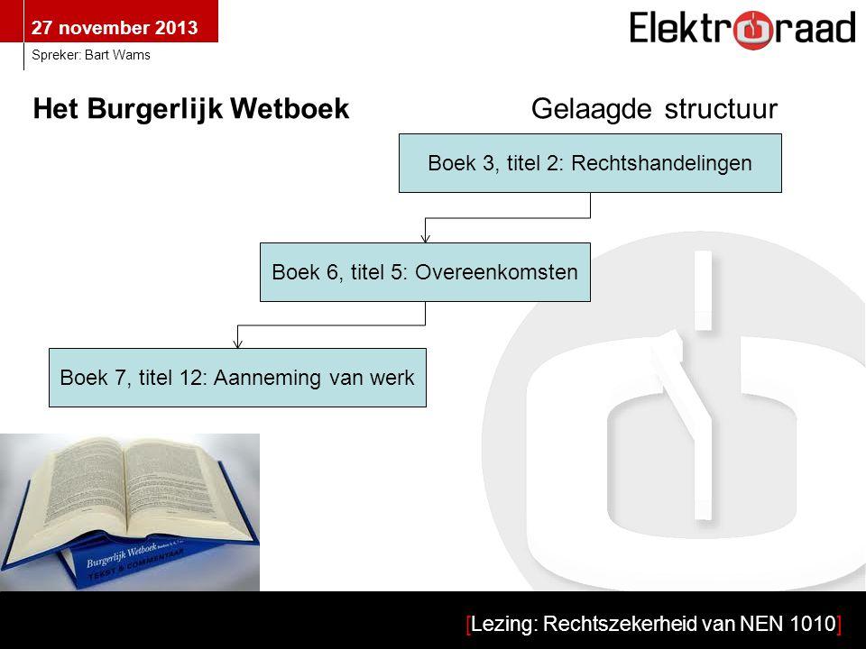 27 november 2013 [Lezing: Rechtszekerheid van NEN 1010] Spreker: Bart Wams Het Burgerlijk Wetboek Gelaagde structuur Boek 3, titel 2: Rechtshandelinge