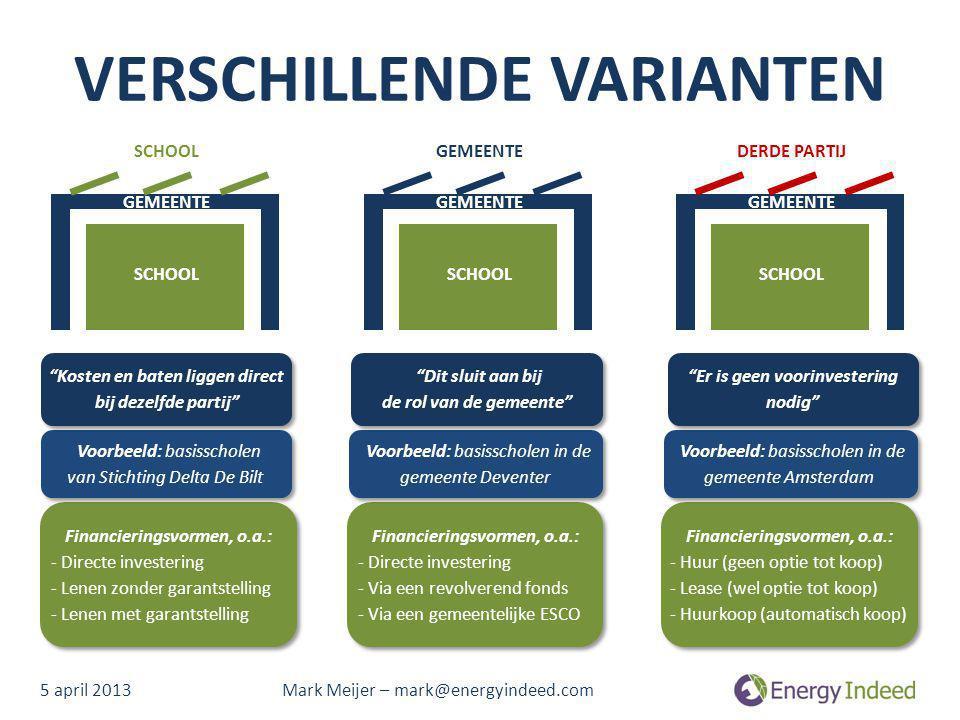 VOORBEELD LEASE-AANBOD HUIDIGE SITUATIEAANBOD 100% ELEKTRICITEITSNET 90% ZONNE-ENERGIE 10% ELEKTRICITEITSNET Verbruik per jaar39.000 kWh Kosten per jaar5.000 euro Kosten per kWh0,13 euro/kWh Verbruik per jaar39.000 kWh Kosten per jaar5.000 euro Kosten per kWh0,13 euro/kWh 5 april 2013 Mark Meijer – mark@energyindeed.com