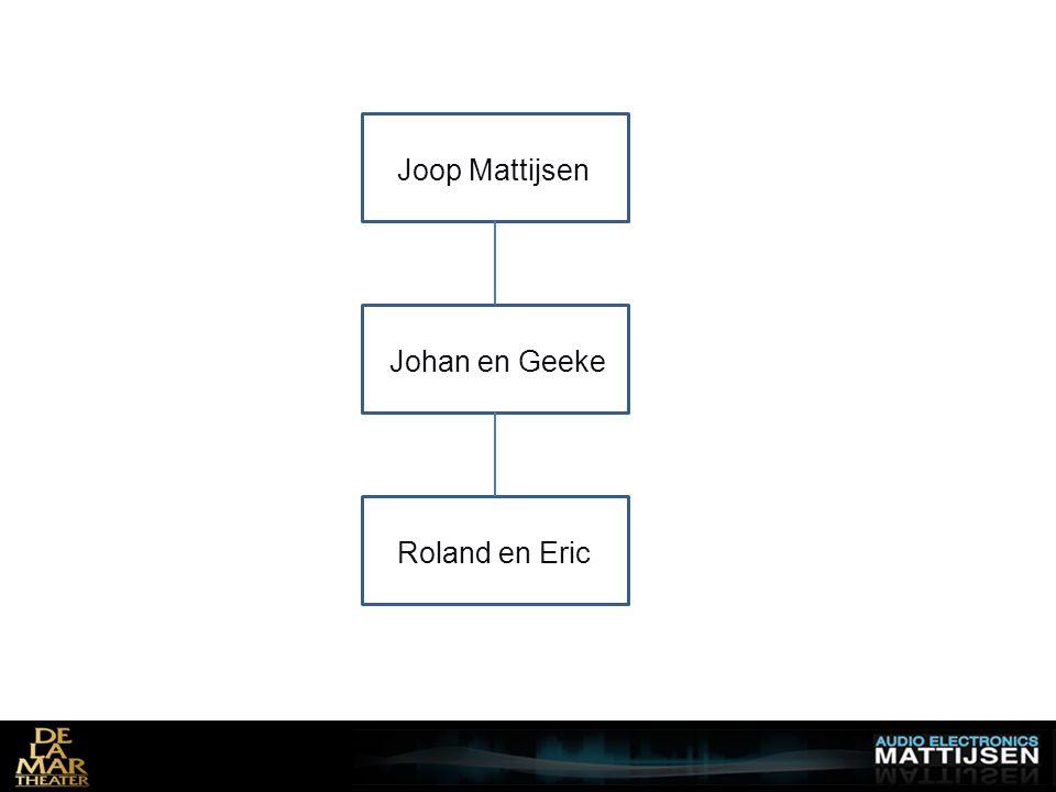 Joop Mattijsen Johan en GeekeRoland en Eric
