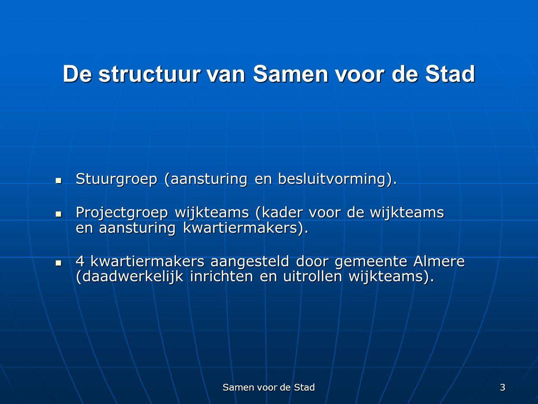 Samen voor de Stad 3 De structuur van Samen voor de Stad  Stuurgroep (aansturing en besluitvorming).