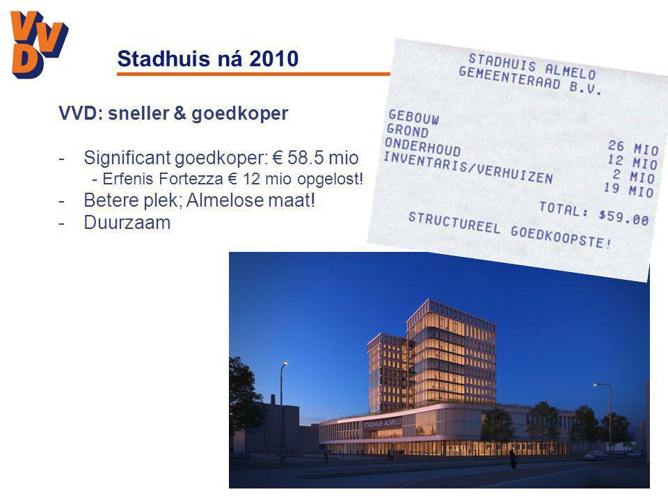 Stadhuis ná 2010 VVD: sneller & goedkoper -Significant goedkoper: € 58.5 mio - Erfenis Fortezza € 12 mio opgelost! -Betere plek; Almelose maat! -Duurz