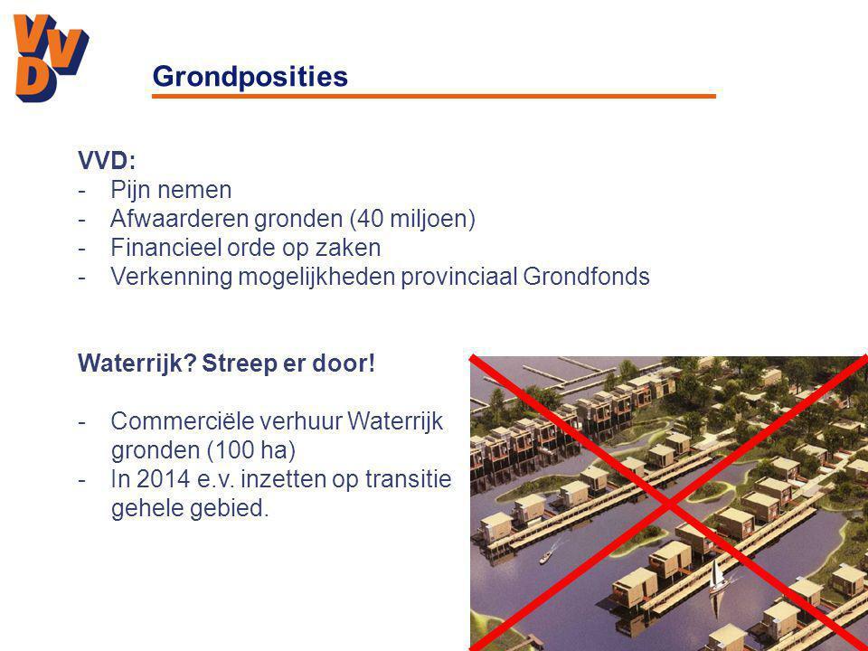 Grondposities VVD: -Pijn nemen -Afwaarderen gronden (40 miljoen) -Financieel orde op zaken -Verkenning mogelijkheden provinciaal Grondfonds Waterrijk?