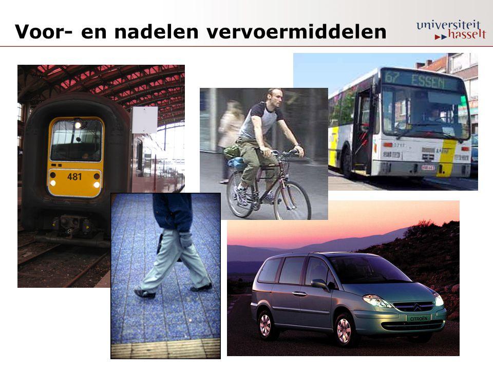 Voor- en nadelen vervoermiddelen