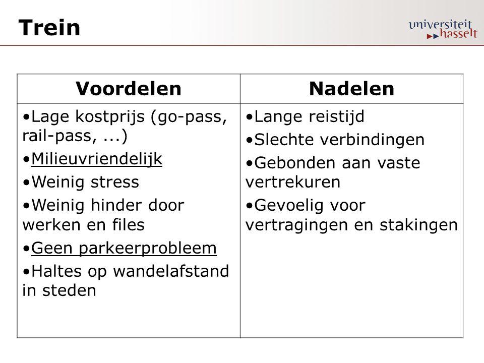 Trein VoordelenNadelen •Lage kostprijs (go-pass, rail-pass,...) •Milieuvriendelijk •Weinig stress •Weinig hinder door werken en files •Geen parkeerpro