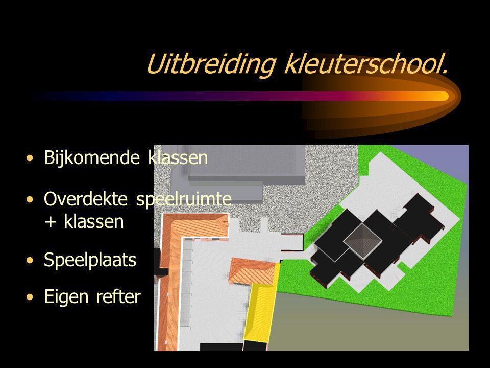 Uitbreiding kleuterschool. •Eigen refter •Speelplaats •Overdekte speelruimte + klassen •Bijkomende klassen