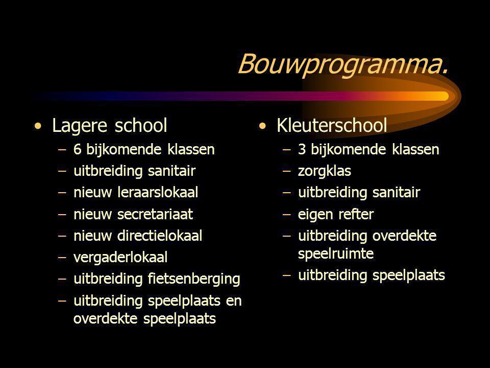 Bouwprogramma. •Lagere school –6 bijkomende klassen –uitbreiding sanitair –nieuw leraarslokaal –nieuw secretariaat –nieuw directielokaal –vergaderloka