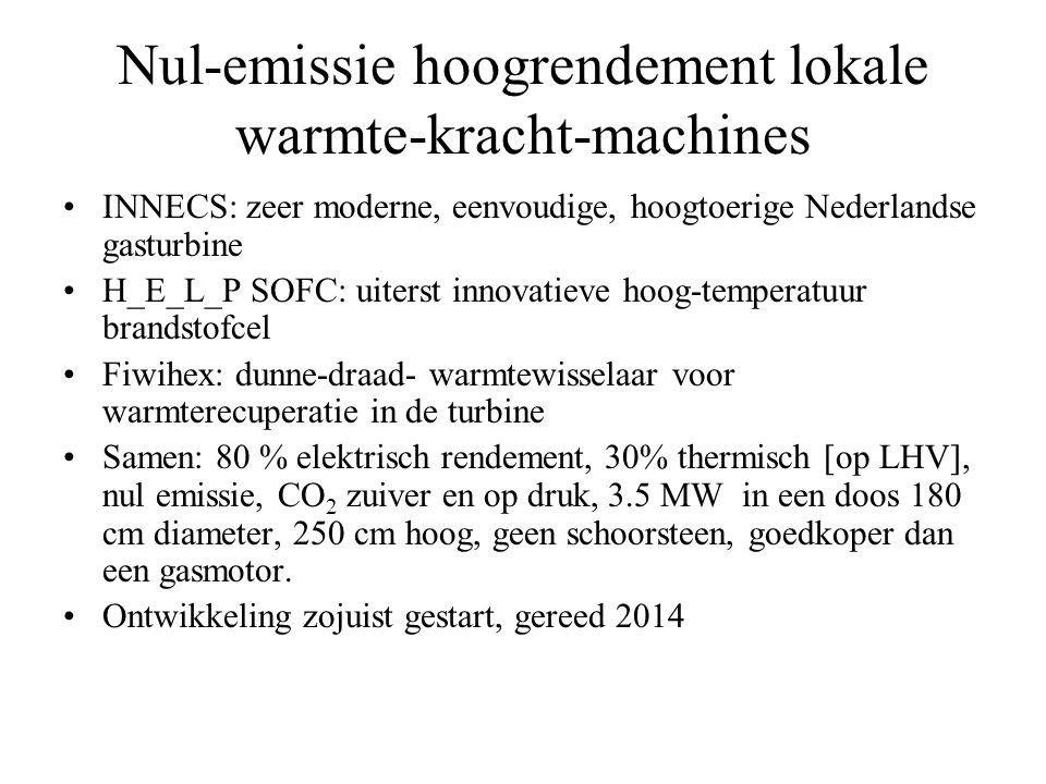 Nul-emissie hoogrendement lokale warmte-kracht-machines •INNECS: zeer moderne, eenvoudige, hoogtoerige Nederlandse gasturbine •H_E_L_P SOFC: uiterst innovatieve hoog-temperatuur brandstofcel •Fiwihex: dunne-draad- warmtewisselaar voor warmterecuperatie in de turbine •Samen: 80 % elektrisch rendement, 30% thermisch [op LHV], nul emissie, CO 2 zuiver en op druk, 3.5 MW in een doos 180 cm diameter, 250 cm hoog, geen schoorsteen, goedkoper dan een gasmotor.