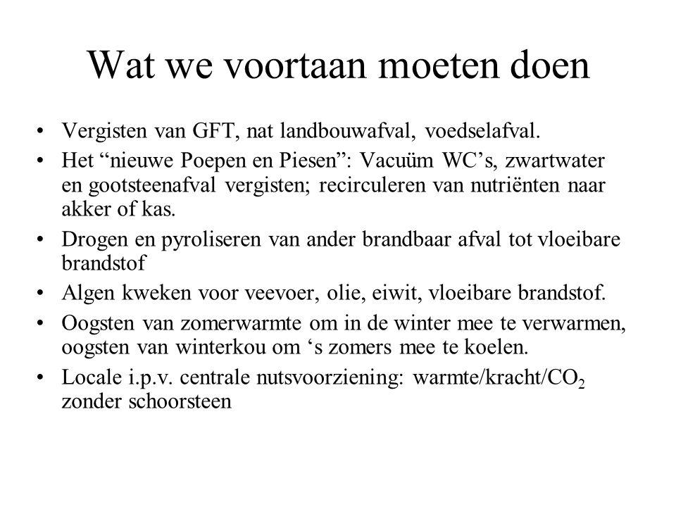 Wat we voortaan moeten doen •Vergisten van GFT, nat landbouwafval, voedselafval.