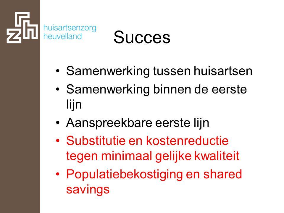Succes •Samenwerking tussen huisartsen •Samenwerking binnen de eerste lijn •Aanspreekbare eerste lijn •Substitutie en kostenreductie tegen minimaal ge