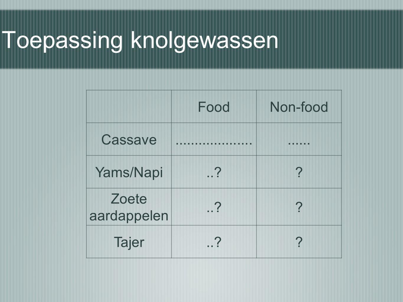 Toepassing knolgewassen FoodNon-food Cassave.......................... Yams/Napi..?? Zoete aardappelen..?? Tajer..??