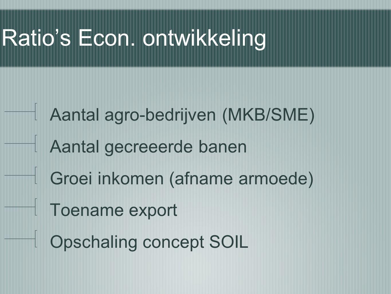 Ratio's Econ. ontwikkeling Aantal agro-bedrijven (MKB/SME) Aantal gecreeerde banen Groei inkomen (afname armoede) Toename export Opschaling concept SO