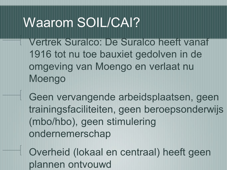 Waarom SOIL/CAI? Vertrek Suralco: De Suralco heeft vanaf 1916 tot nu toe bauxiet gedolven in de omgeving van Moengo en verlaat nu Moengo Geen vervange