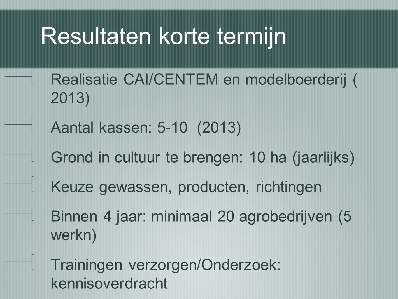 Resultaten korte termijn Realisatie CAI/CENTEM en modelboerderij ( 2013) Aantal kassen: 5-10 (2013) Grond in cultuur te brengen: 10 ha (jaarlijks) Keu