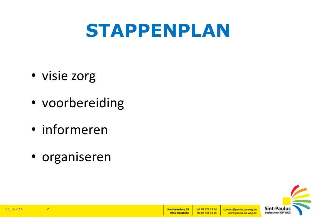 STAPPENPLAN • visie zorg • voorbereiding • informeren • organiseren 27 juni 2014 2