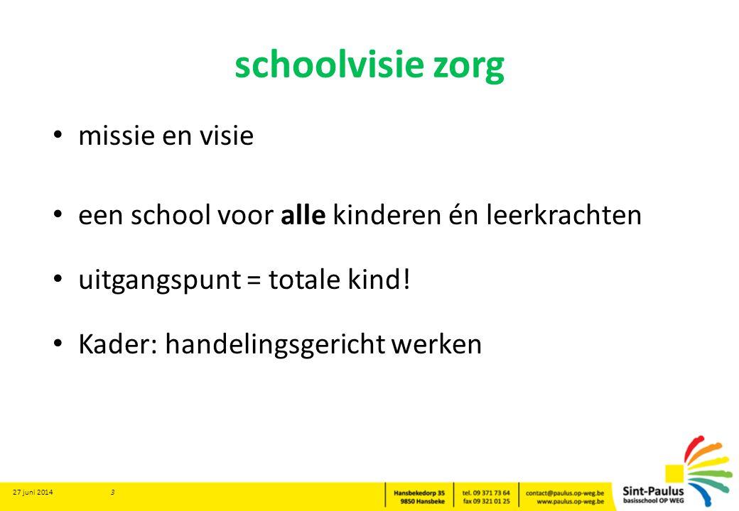schoolvisie zorg • missie en visie • een school voor alle kinderen én leerkrachten • uitgangspunt = totale kind.